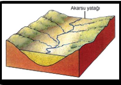 akarsu-yatagi