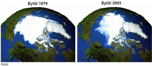 kürese ısınma