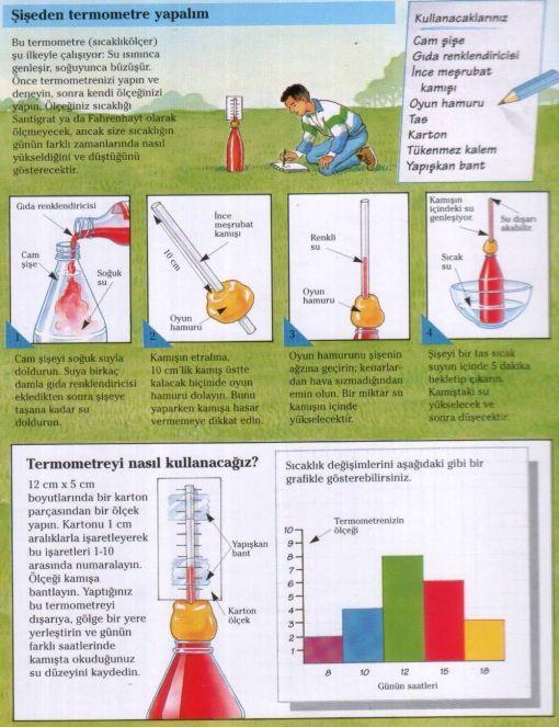 termometre-nasil-yapilir