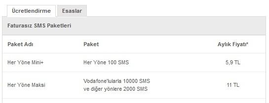 vodafone sms paketleri